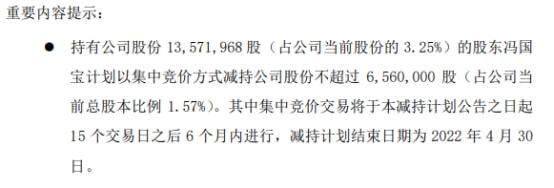 cn/disclosure/listedinfo/announcement/c/new/2021-10-09/603183