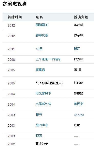名人大全娱乐明星赵显宰资料图片赵显宰女友赵显宰主演的电视剧